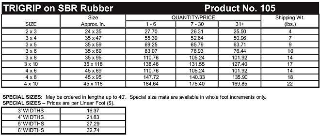 Tri-Grip Floor Mats Sizes and Pricing
