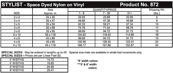 Stylist Floor Mats Sizing and Pricing