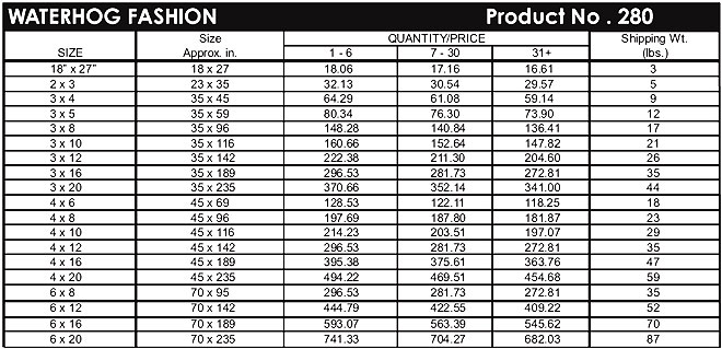 Waterhog Fashion Sizes & Pricing