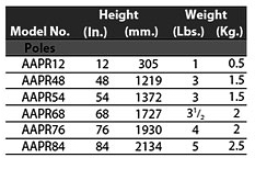 AAPR Sizing Chart