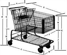 Used shopping carts sizing chart fax-back form