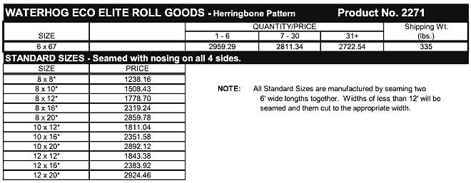 Waterhog Eco Elite Roll Goods Sizing and Pricing