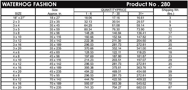 Waterhog Fashion Sizes & Pricing
